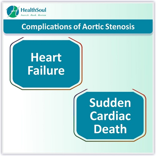 Complications of Aortic Stenosis