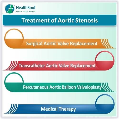 Treatment of Aortic Stenosis