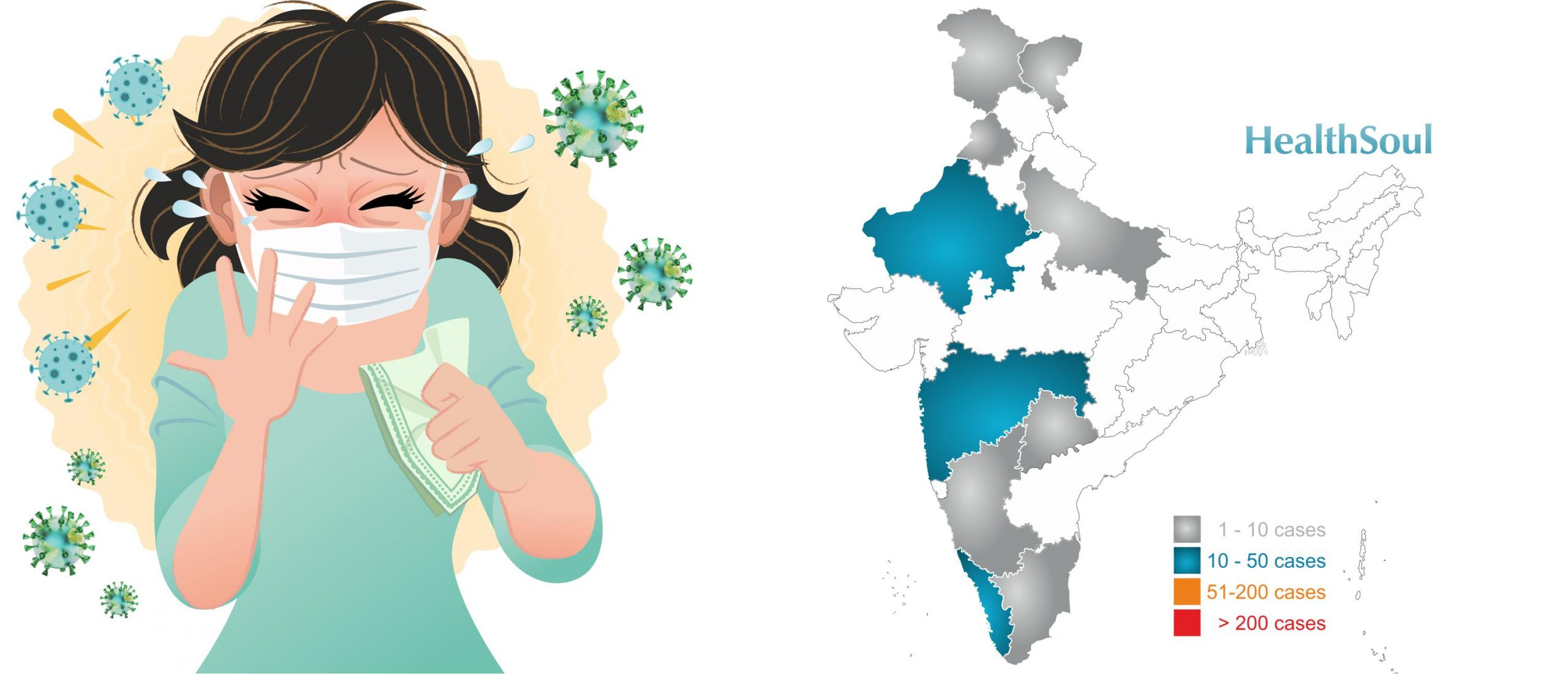 Coronavirus in India: Cases update and testing Sites | HealthSoul