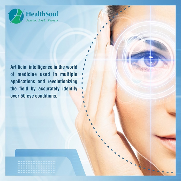 Artificial Intelligence and Eye Disease