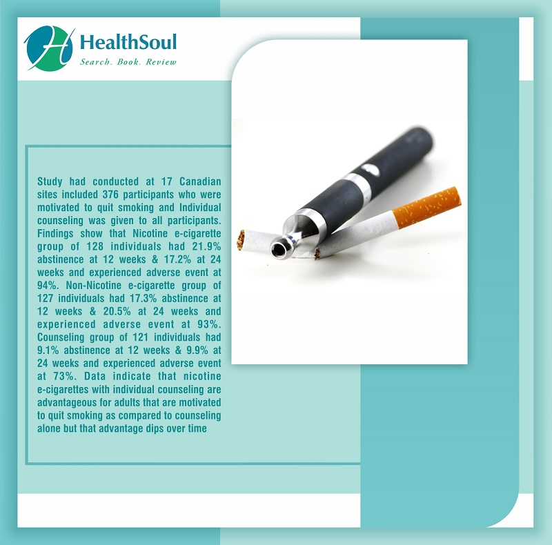 Does the Use of e-cigarettes aid in smoking cessation Study