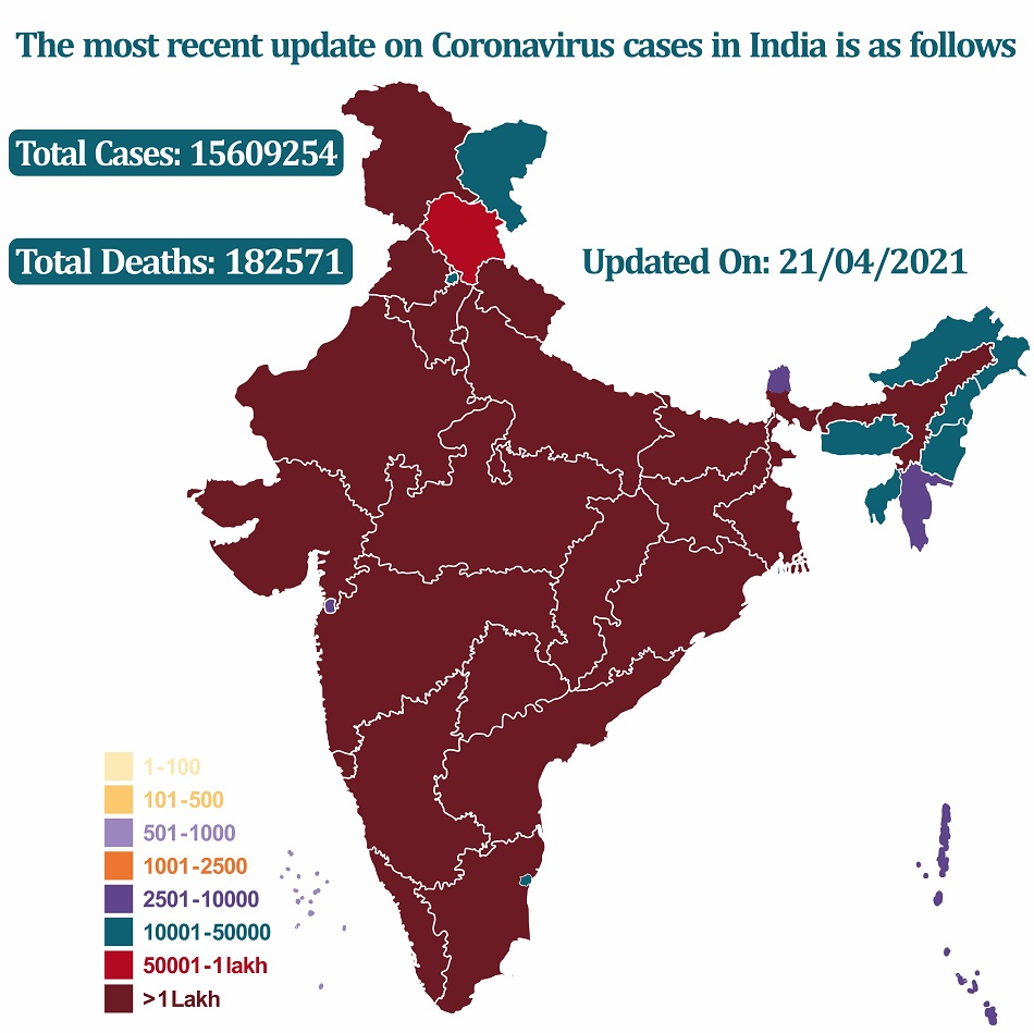 The most recent update on Coronavirus cases in INDIA