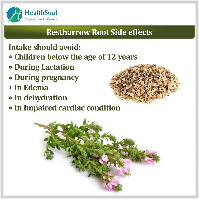 Restharrow root Side effect